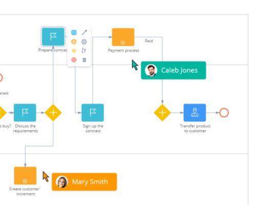 Nowe darmowe narzędzie do wizualnego projektowania procesów biznesowych- bpm'online studio free